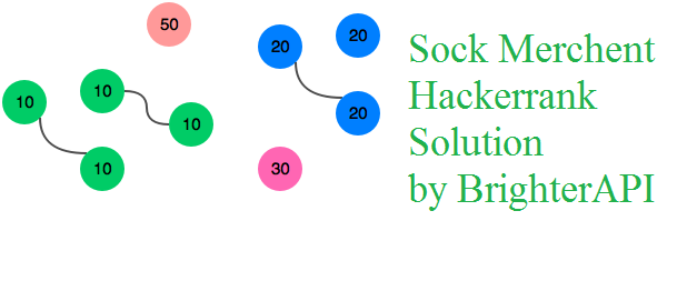 Sock Merchant Hackerrank Algorithm Solution in Java - Brighter API