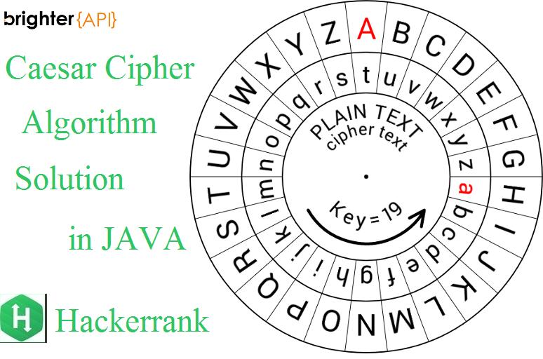Caesar Cipher Hackerrank Algorithm Solution in Java
